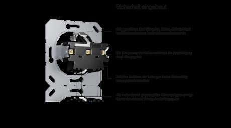 Elektroinstallateur, Jung Steckdose, Elektriker Berlin, Erdung, Steckdosen Kinderschutz, Elektrofirmen, Elektromeister, Elektroinstallation, Elektrofirma, Elektrik reparieren