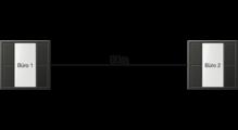 Elektriker Berlin, Tastsensoren, Elektroinstallation, Elektroinstallateur, Elektro Firma, Elektromeister, Tasten, Schalter, Rahmen, Abdeckungen, Serie AS, Serie LS, Beschriftungsfeld, Graphic Tool
