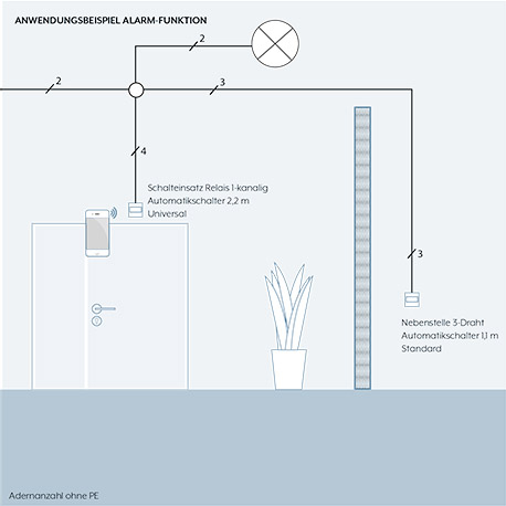 Fantastisch 3 Phasen 3 Draht Schaltplan Zeitgenössisch - Elektrische ...