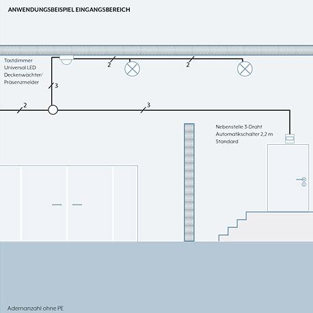 JUNG - Im Einsatz: Bürogebäude Szenarien LB-Management Technik