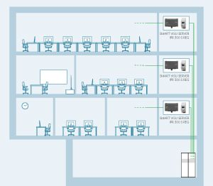 JUNG - KNX Secure KNX System Technology